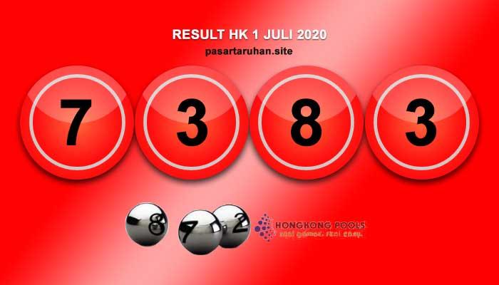 RESULT HONGKONG 1 JULI 2020